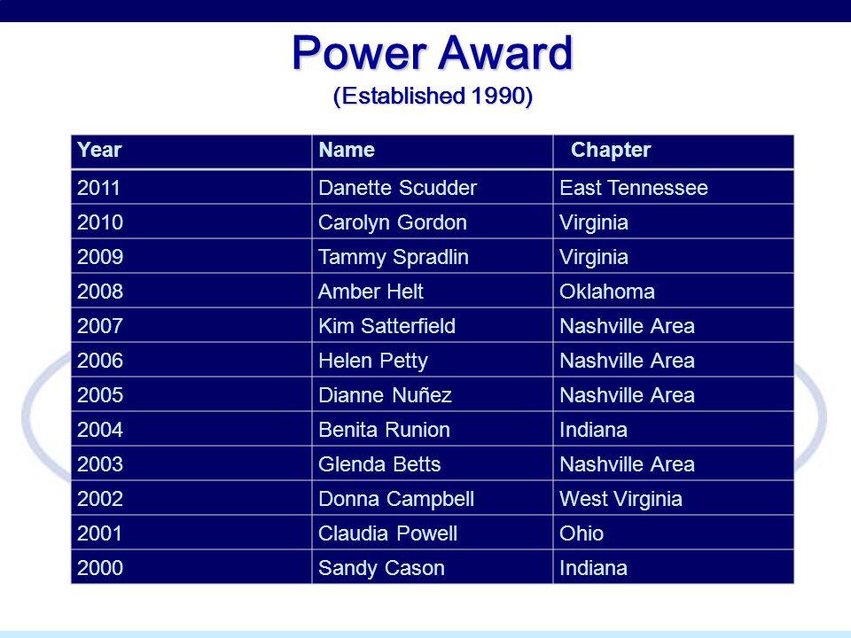 Power Award (Established 1990) YearName Chapter 2011Danette ScudderEast Tennessee 2010Carolyn GordonVirginia 2009Tammy SpradlinVirginia 2008Amber Helt