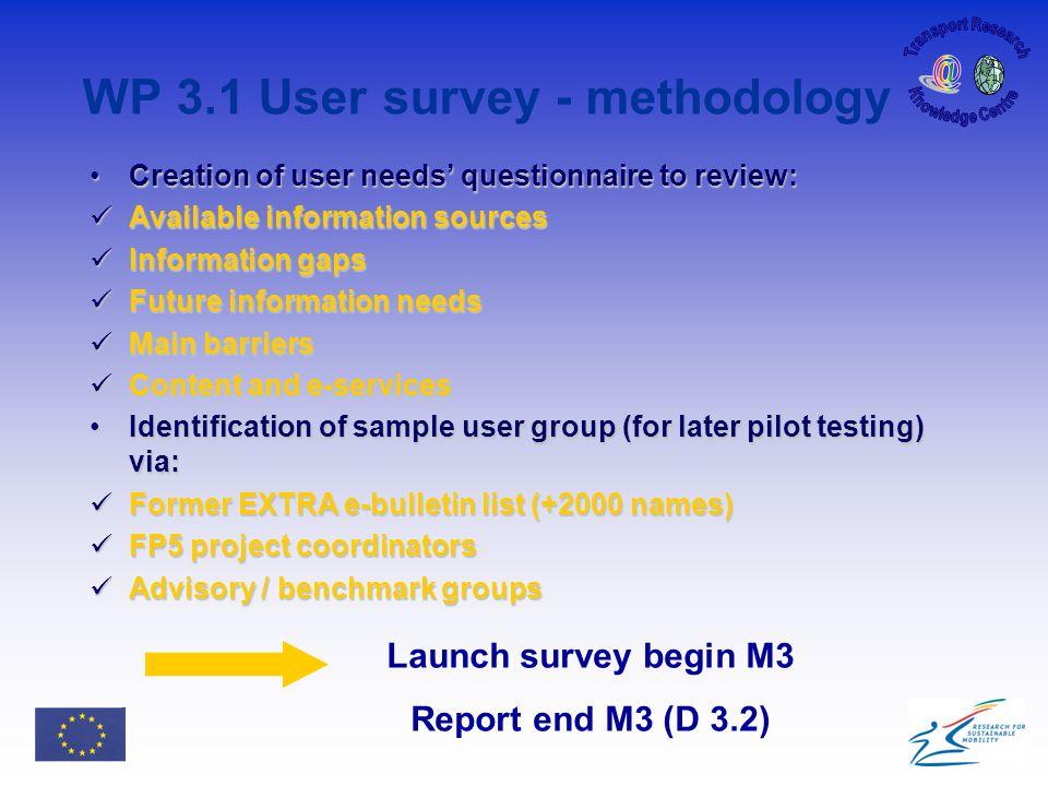 WP 3.1 User survey - methodology Creation of user needs' questionnaire to review:Creation of user needs' questionnaire to review: Available informatio