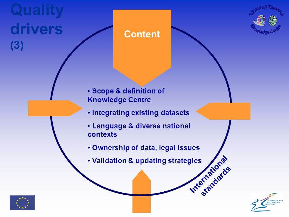 Quality drivers (3) Content Scope & definition of Knowledge Centre Integrating existing datasets Language & diverse national contexts Ownership of dat