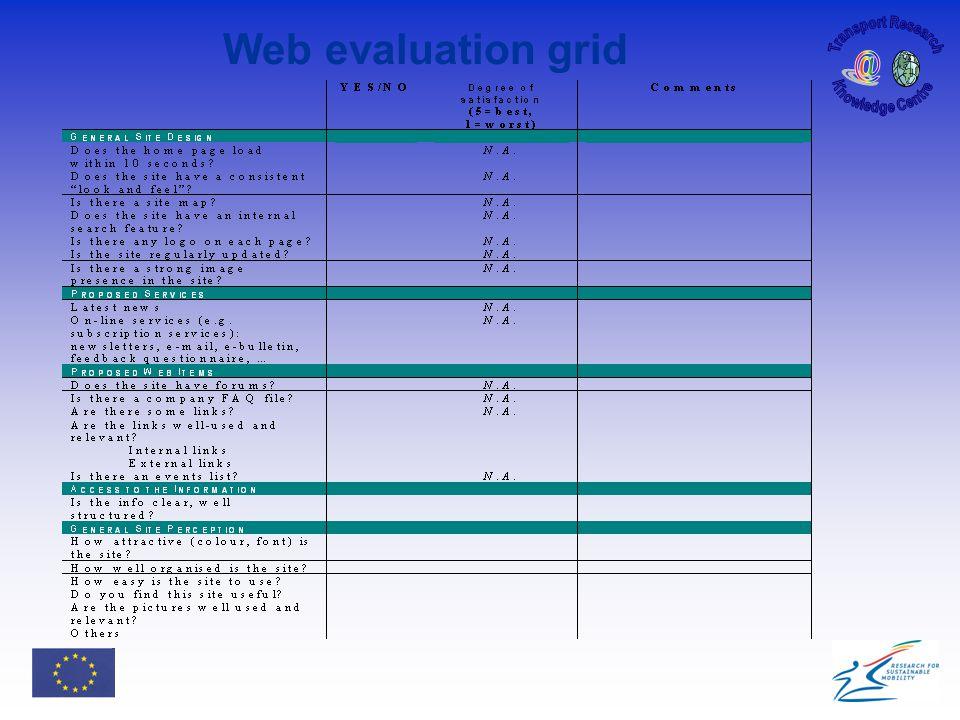 Web evaluation grid