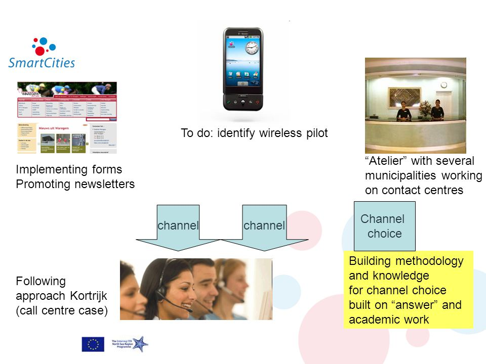 channel Implementing forms Promoting newsletters Following approach Kortrijk (call centre case) Building methodology and knowledge for channel choice built on answer and academic work To do: identify wireless pilot Atelier with several municipalities working on contact centres Channel choice