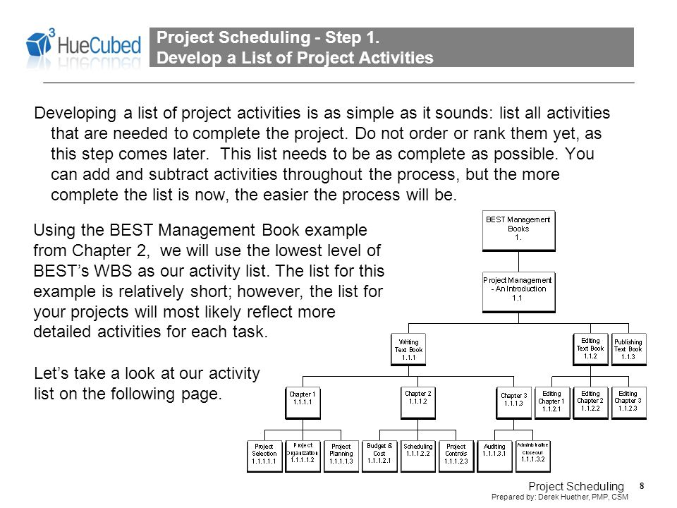 39 Prepared by: Derek Huether, PMP, CSM Project Scheduling Project Scheduling – Step 5.
