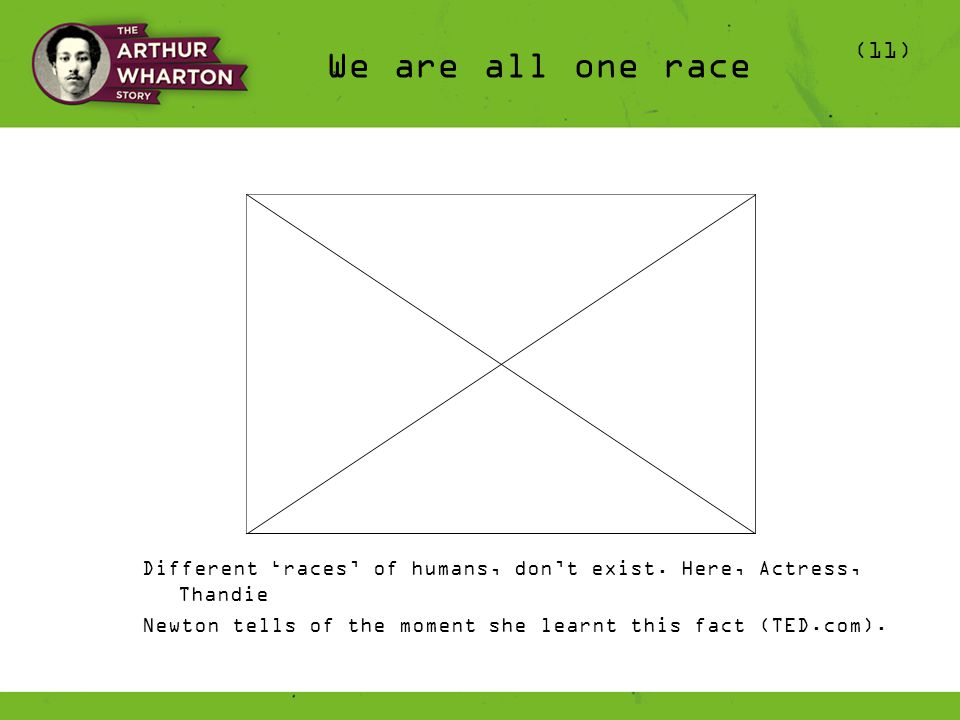 We are all one race (11) Different 'races' of humans, don't exist.