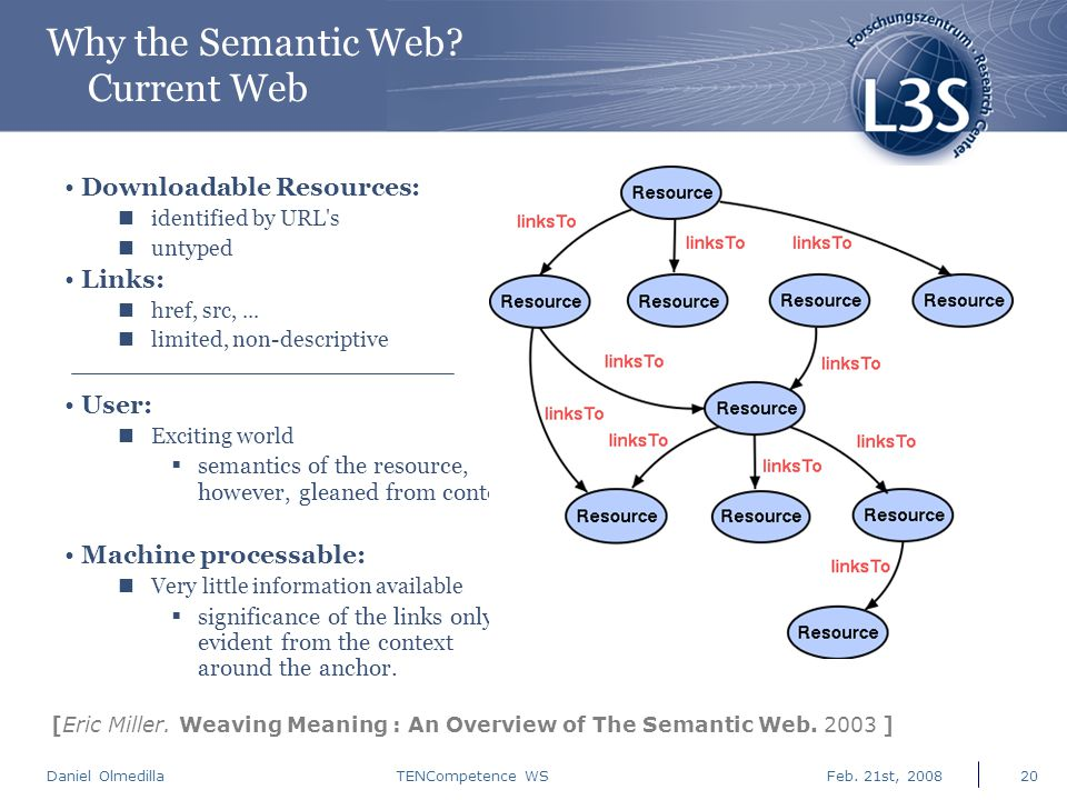 Daniel Olmedilla Feb. 21st, 2008TENCompetence WS20 Why the Semantic Web? Current Web Downloadable Resources: identified by URL's untyped Links: href,