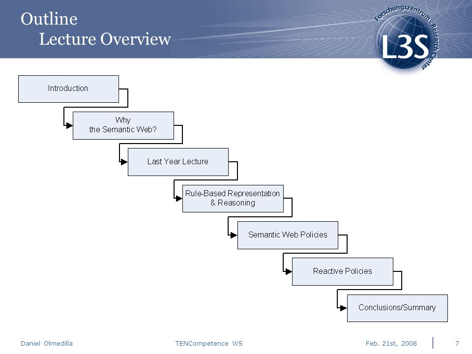 Daniel Olmedilla Feb. 21st, 2008TENCompetence WS7 Outline Lecture Overview