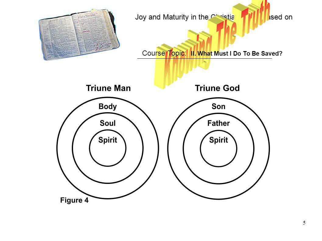 Joy and Maturity in the Christian Life is based on 5 Course Topic: II. What Must I Do To Be Saved?