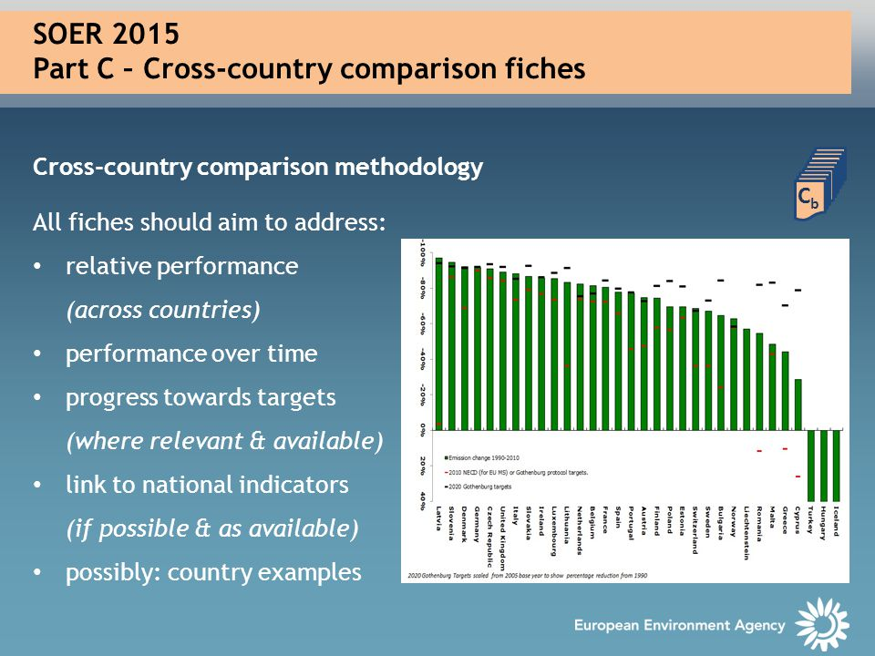 SOER 2015 Part C – Cross-country comparison fiches Cross-country comparison methodology CbCb All fiches should aim to address: relative performance (a