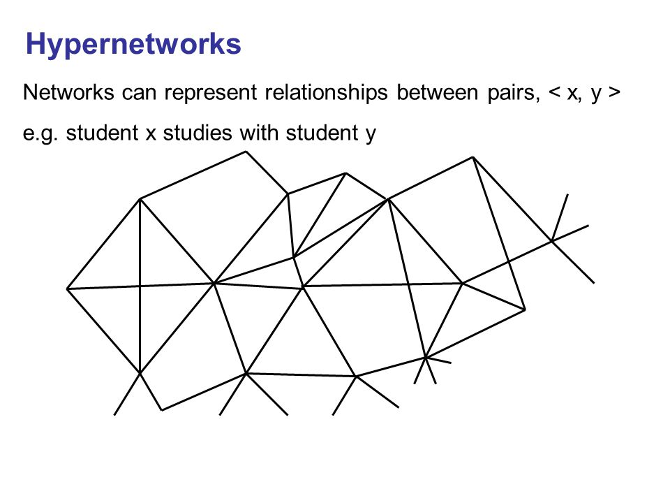 Networks can represent relationships between pairs, e.g.