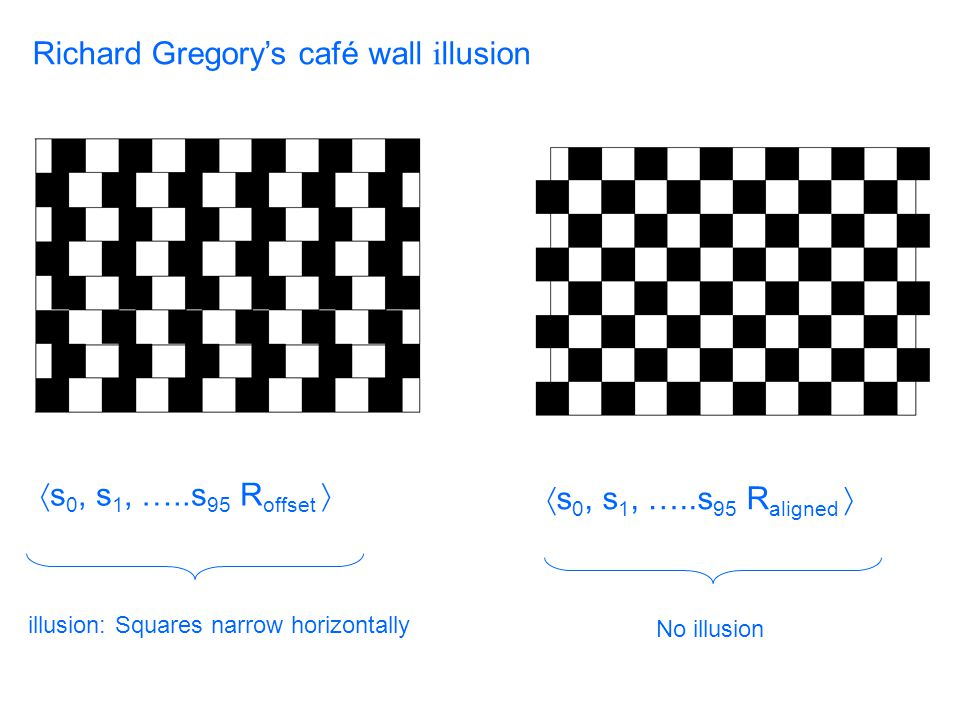  s 0, s 1, …..s 95 R offset   s 0, s 1, …..s 95 R aligned  illusion: Squares narrow horizontally No illusion Richard Gregory's café wall i llusion