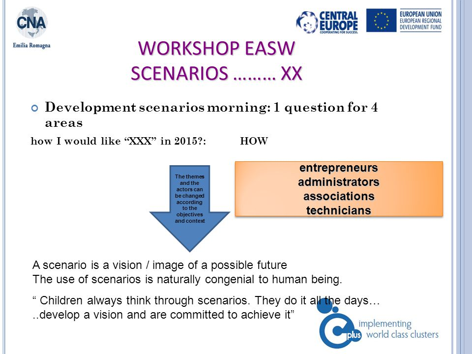 Workshop EASW SCENARIOS XX Questions for Actions-Ideas Development What should you do to achieve the common Vision XX How should carry out interventions (wich actions / interventions) Who could contribute / should implement these interventions.