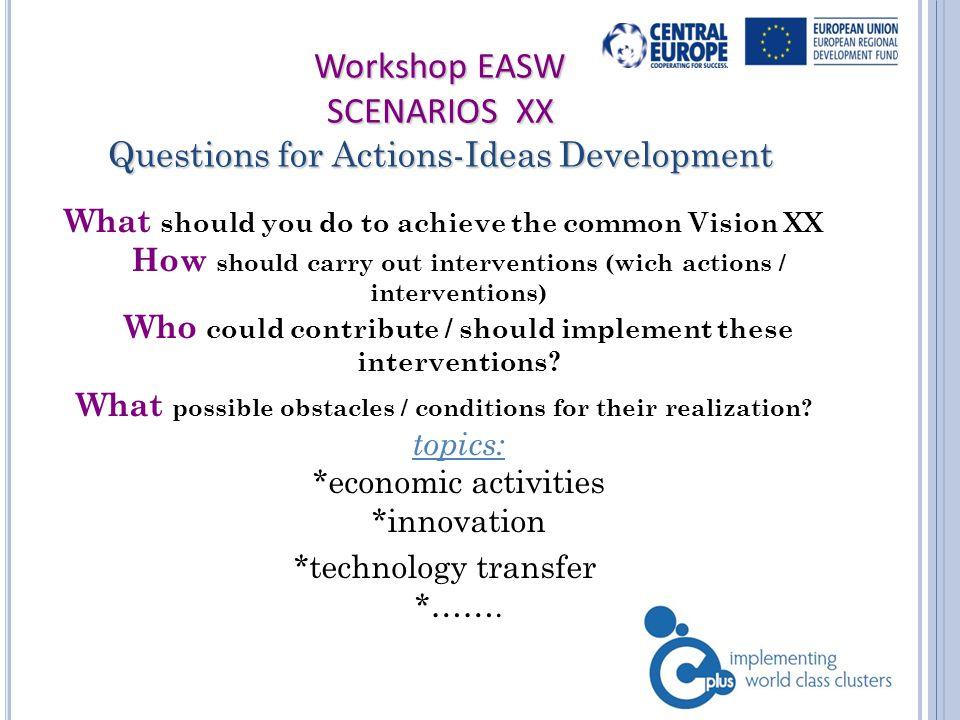 WORKSHOP EASW Participants 4 groups of participants: 1.
