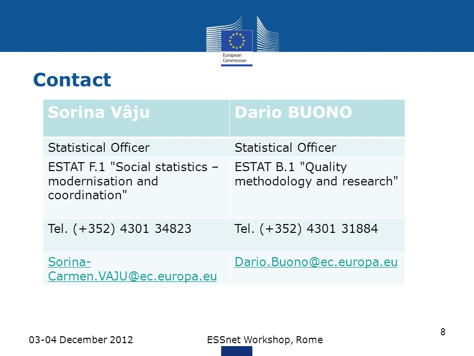 Contact 03-04 December 2012ESSnet Workshop, Rome 8 Thank you ! Sorina VâjuDario BUONO Statistical Officer ESTAT F.1