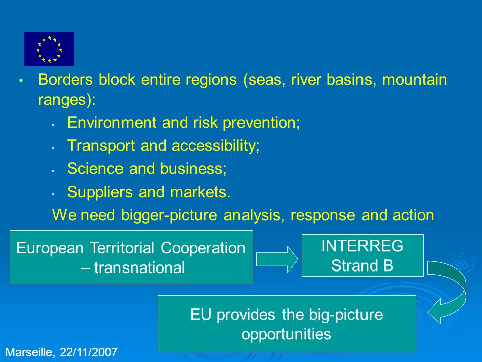 Borders slow the entire EU: Best ideas; Fresh approaches; Widest link-ups.