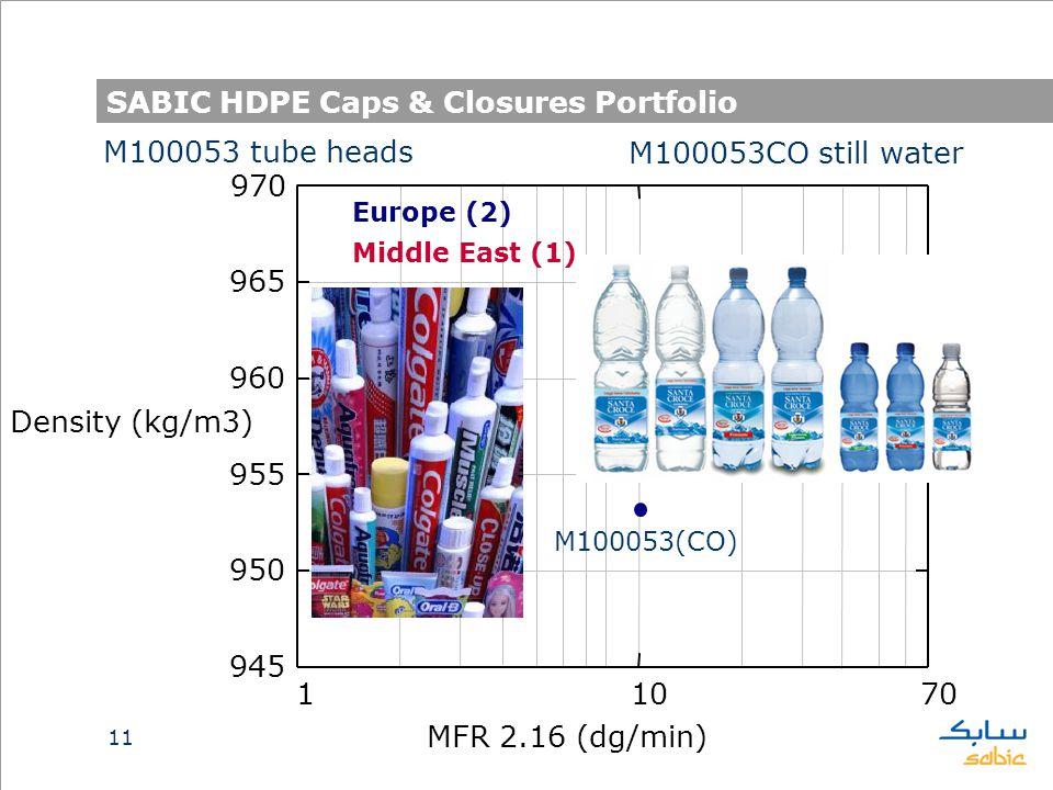 11 SABIC HDPE Caps & Closures Portfolio 11070 945 950 955 960 965 970 MFR 2.16 (dg/min) Density (kg/m3) M100053 tube heads Europe (2) Middle East (1) M100053CO still water M100053(CO)