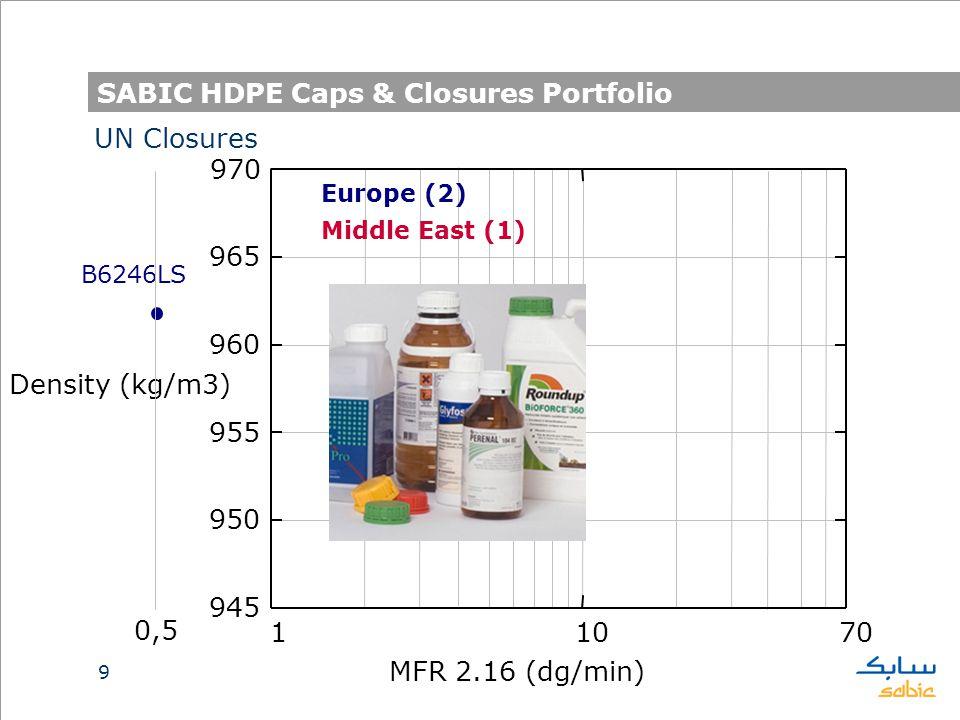 9 SABIC HDPE Caps & Closures Portfolio 11070 945 950 955 960 965 970 MFR 2.16 (dg/min) Density (kg/m3) B6246LS UN Closures Europe (2) Middle East (1) 0,5