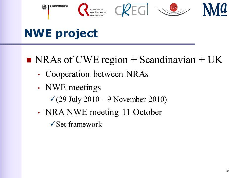 10 NWE project NRAs of CWE region + Scandinavian + UK Cooperation between NRAs NWE meetings (29 July 2010 – 9 November 2010) NRA NWE meeting 11 October Set framework