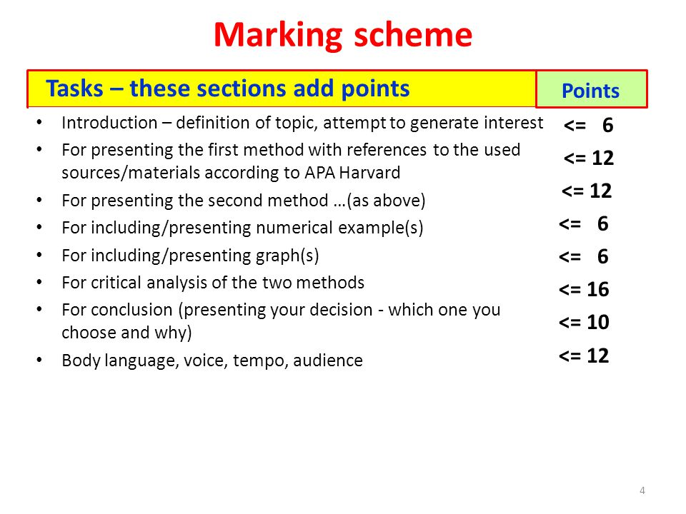 Marking scheme Tasks – these sections add points Introduction – definition of topic, attempt to generate interest For presenting the first method with references to the used sources/materials according to APA Harvard For presenting the second method …(as above) For including/presenting numerical example(s) For including/presenting graph(s) For critical analysis of the two methods For conclusion (presenting your decision - which one you choose and why) Body language, voice, tempo, audience Points <= 6 <= 12 <= 6 <= 16 <= 10 <= 12 4