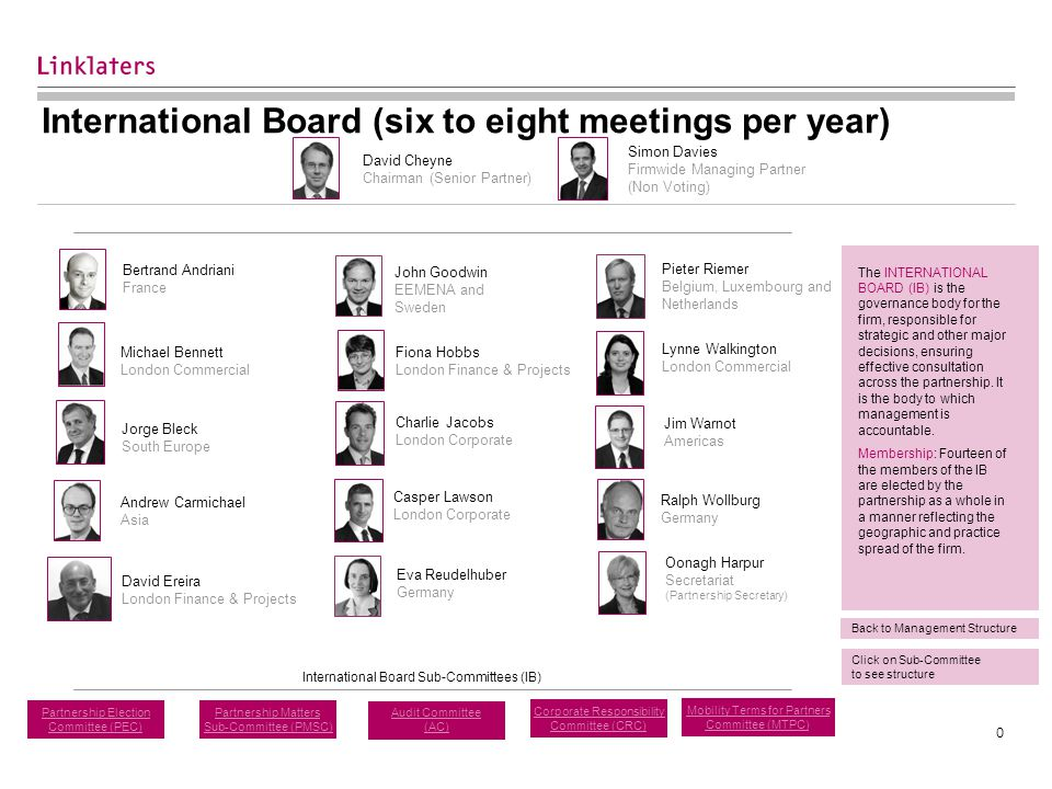 0 Michael Bennett London Commercial Andrew Carmichael Asia Bertrand Andriani France Jim Warnot Americas Fiona Hobbs London Finance & Projects Charlie Jacobs London Corporate Eva Reudelhuber Germany Casper Lawson London Corporate Lynne Walkington London Commercial Oonagh Harpur Secretariat (Partnership Secretary) David Cheyne Chairman (Senior Partner) The INTERNATIONAL BOARD (IB) is the governance body for the firm, responsible for strategic and other major decisions, ensuring effective consultation across the partnership.