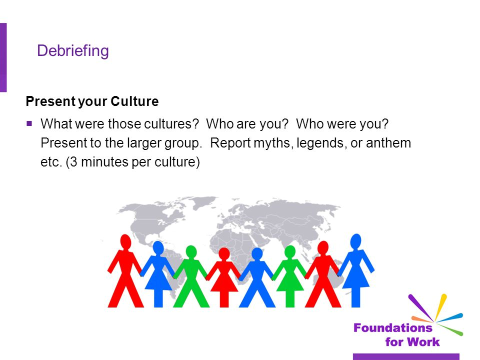 Debriefing Present your Culture  What were those cultures? Who are you? Who were you? Present to the larger group. Report myths, legends, or anthem e