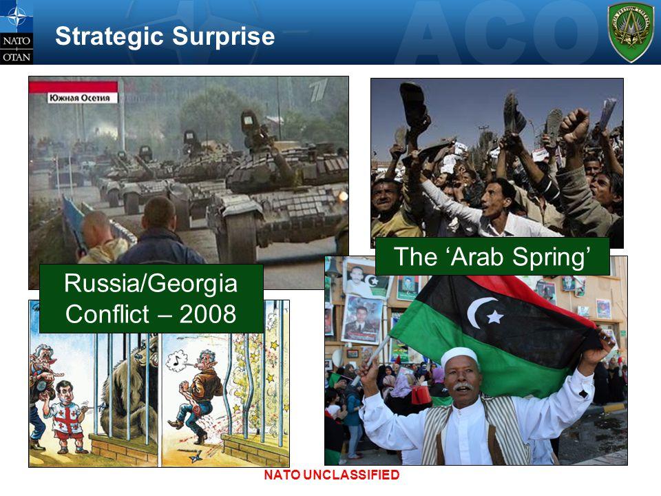 Strategic Surprise Russia/Georgia Conflict – 2008 The 'Arab Spring' NATO UNCLASSIFIED