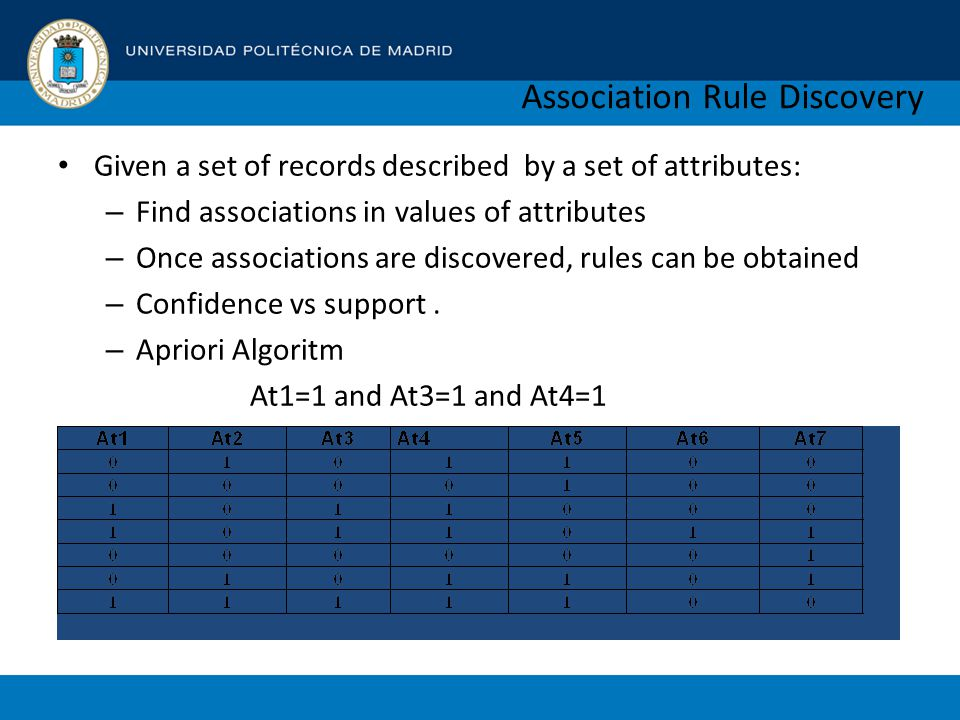 Association Rule Discovery Given a set of records described by a set of attributes: – Find associations in values of attributes – Once associations are discovered, rules can be obtained – Confidence vs support.