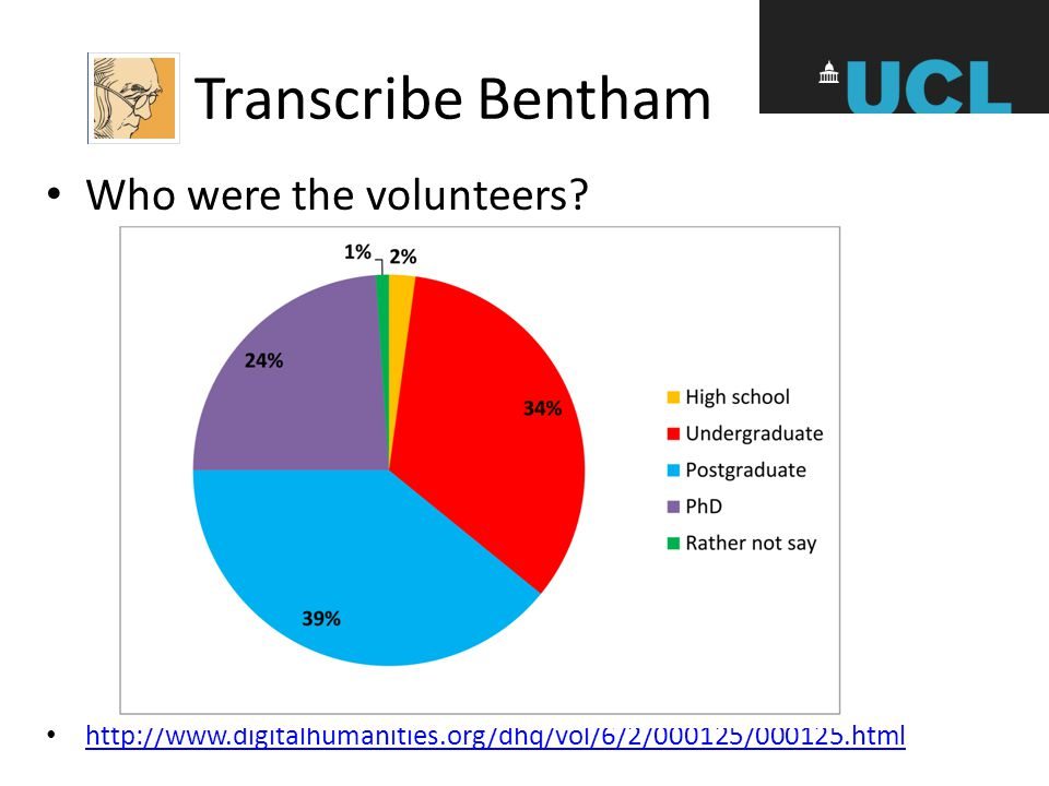 Transcribe Bentham Who were the volunteers.