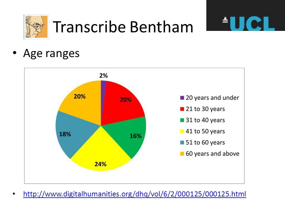 Transcribe Bentham Age ranges http://www.digitalhumanities.org/dhq/vol/6/2/000125/000125.html