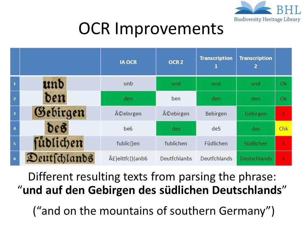 OCR Improvements Different resulting texts from parsing the phrase: und auf den Gebirgen des südlichen Deutschlands ( and on the mountains of southern Germany ) IA OCROCR 2 Transcription 1 Transcription 2 1 unbund Ok 2 denbenden Ok 3 ©elnrgen©ebirgenBebirgenGebirgenX 4 be6desde5desChk 5 fublic{)enfublichenFüdlichenSüdlichenX 6 £)eittfc{)(anb6DeutfchlanbsDeutfchlandsDeutschlandsX