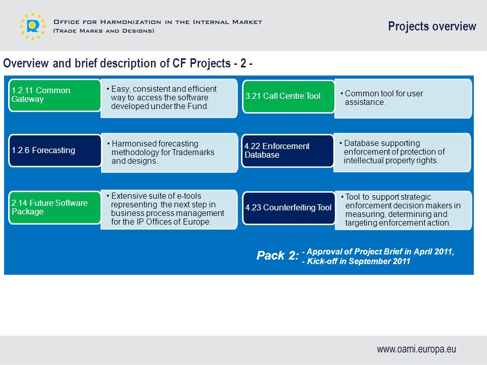 Overview and brief description of CF Projects - 2 - - Approval of Project Brief in April 2011, - Kick-off in September 2011 Projects overview Pack 2: Easy, consistent and efficient way to access the software developed under the Fund.