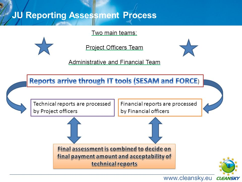 8 JU Reporting Assessment Process Two main teams: Project Officers Team Administrative and Financial Team Technical reports are processed by Project officers Financial reports are processed by Financial officers