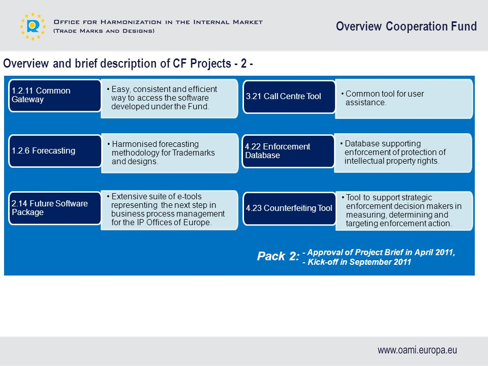 Overview and brief description of CF Projects - 2 - - Approval of Project Brief in April 2011, - Kick-off in September 2011 Overview Cooperation Fund Pack 2: Easy, consistent and efficient way to access the software developed under the Fund.
