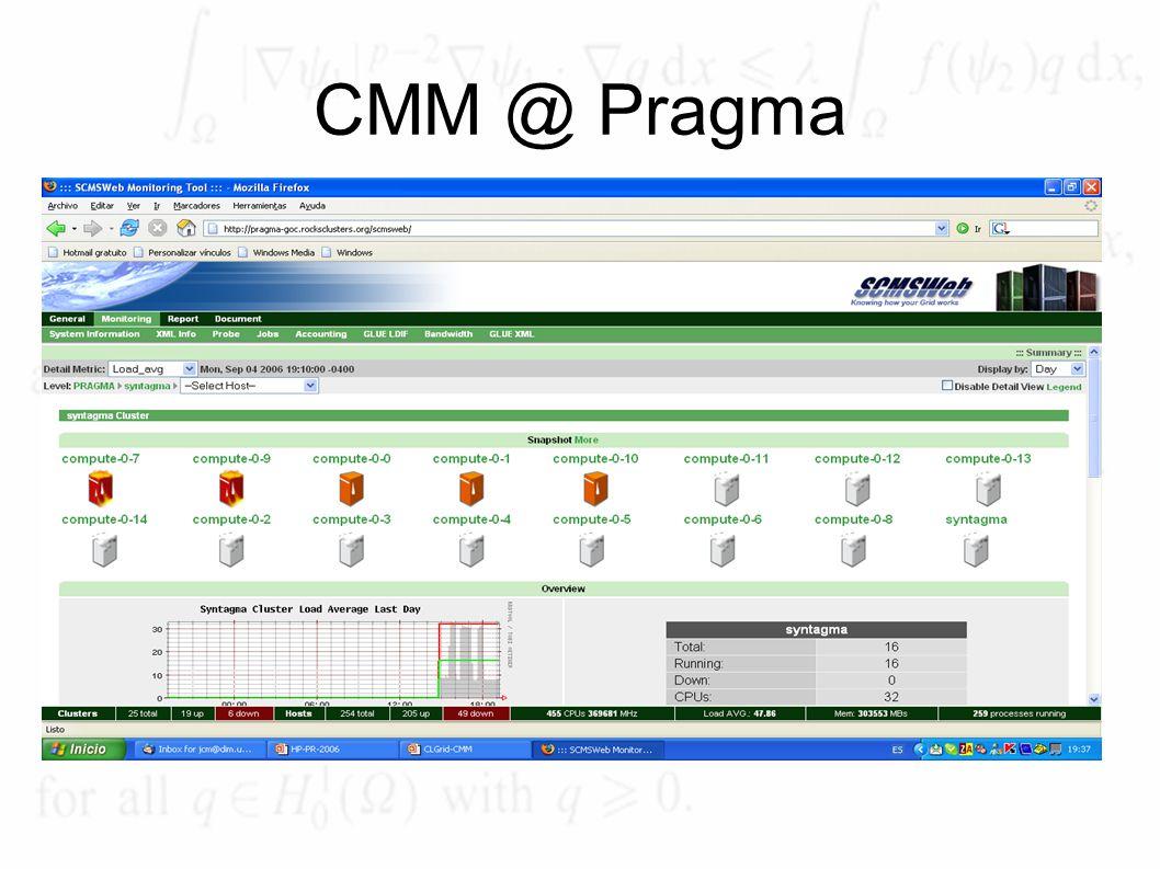 CMM @ Pragma