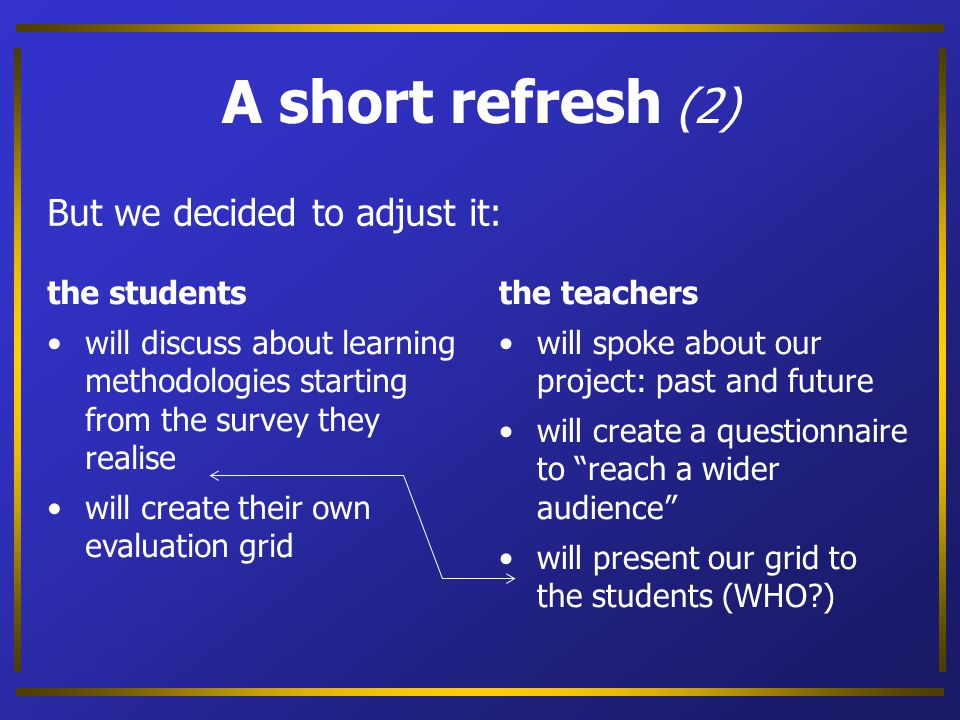 A short refresh (2) But we decided to adjust it: the students will discuss about learning methodologies starting from the survey they realise will create their own evaluation grid the teachers will spoke about our project: past and future will create a questionnaire to reach a wider audience will present our grid to the students (WHO )