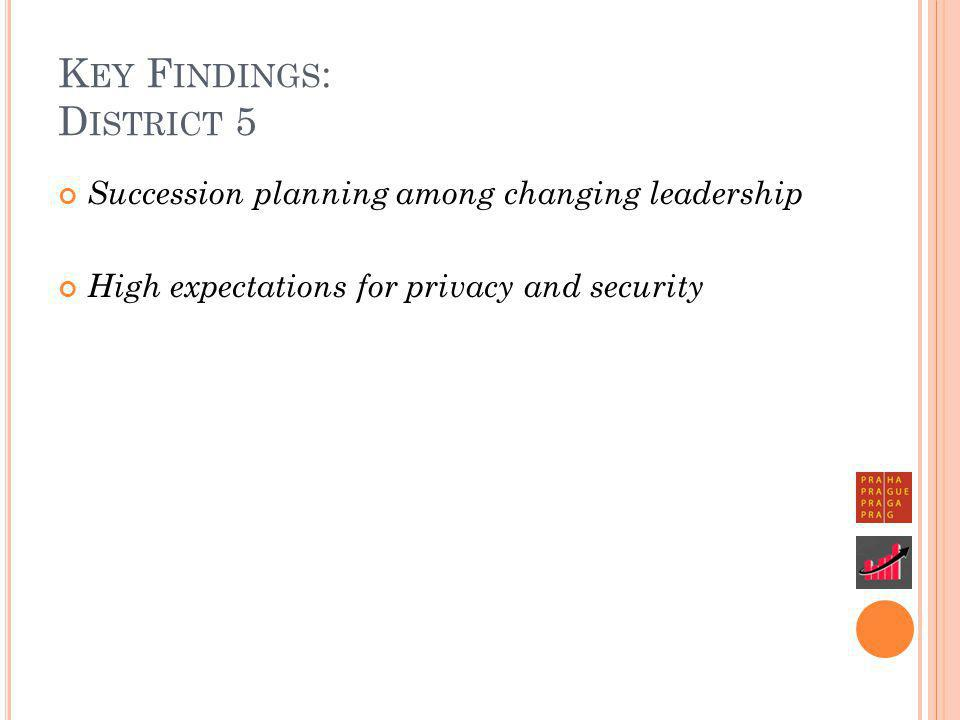 K EY F INDINGS : D ISTRICT 5 Succession planning among changing leadership High expectations for privacy and security