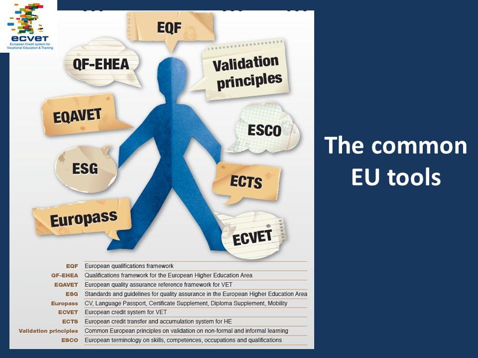 The common EU tools Loukas Zahilas