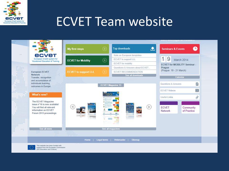 ECVET Team website