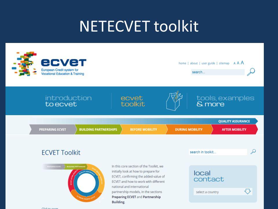 NETECVET toolkit