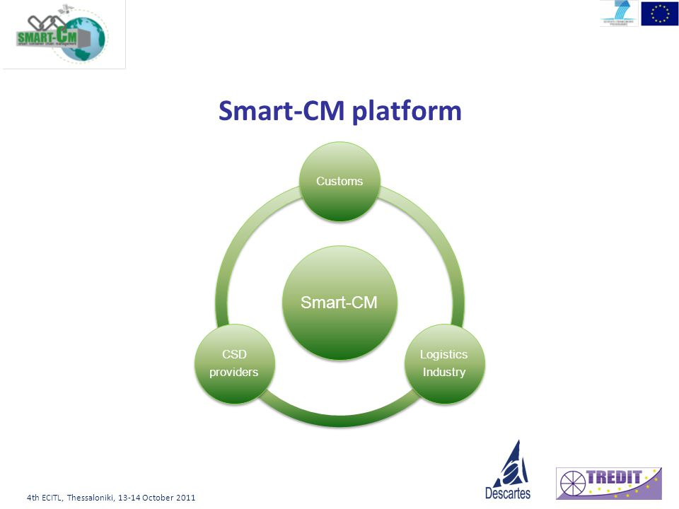 4th ECITL, Thessaloniki, 13-14 October 2011 Smart-CM Customs Logistics Industry CSD providers Smart-CM platform
