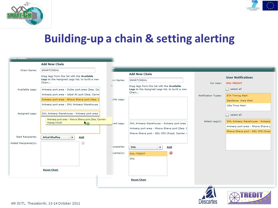 4th ECITL, Thessaloniki, October 2011 Building-up a chain & setting alerting