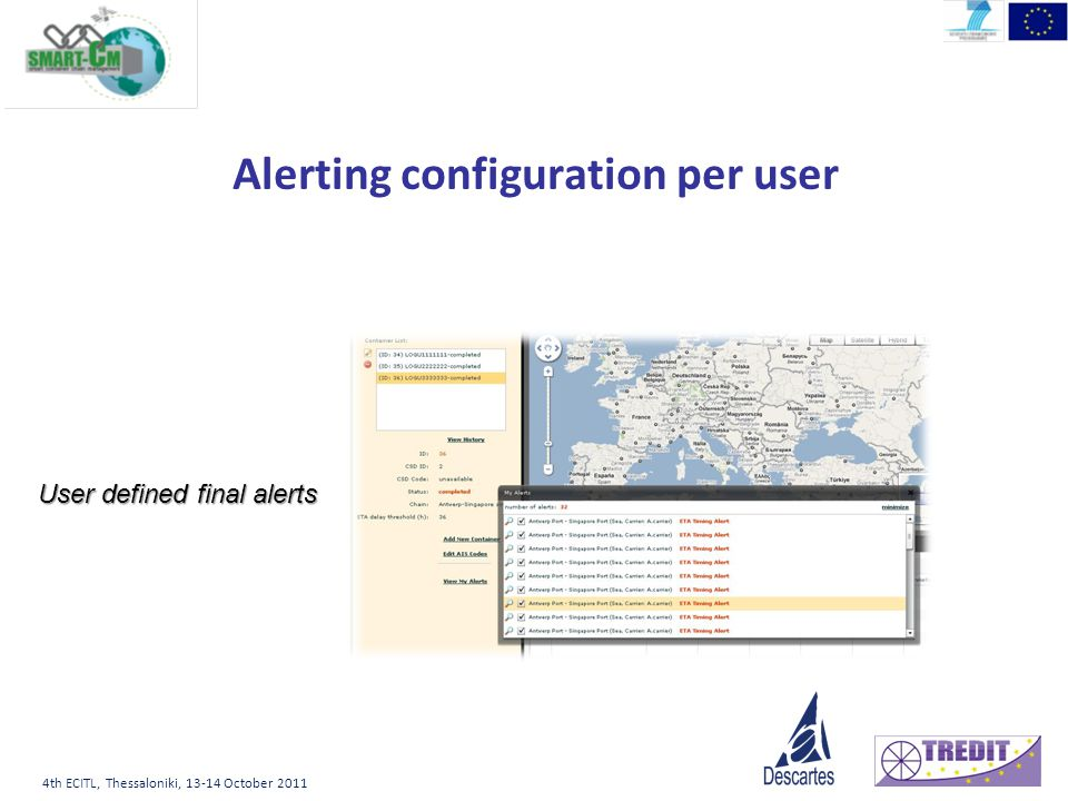 4th ECITL, Thessaloniki, October 2011 Alerting configuration per user User defined final alerts