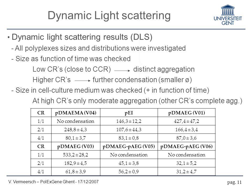Dynamic Light scattering V. Vermeersch – PolExGene Ghent - 17/12/2007 pag.