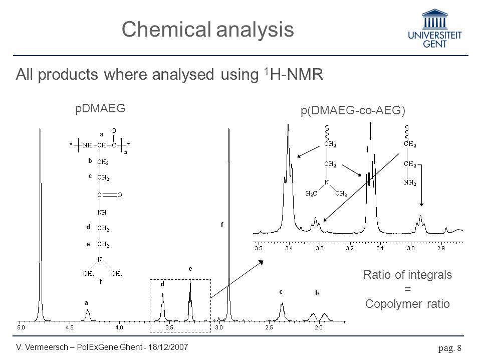 Chemical analysis V. Vermeersch – PolExGene Ghent - 18/12/2007 pag.