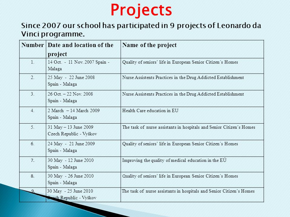 Projects Since 2007 our school has participated in 9 projects of Leonardo da Vinci programme.