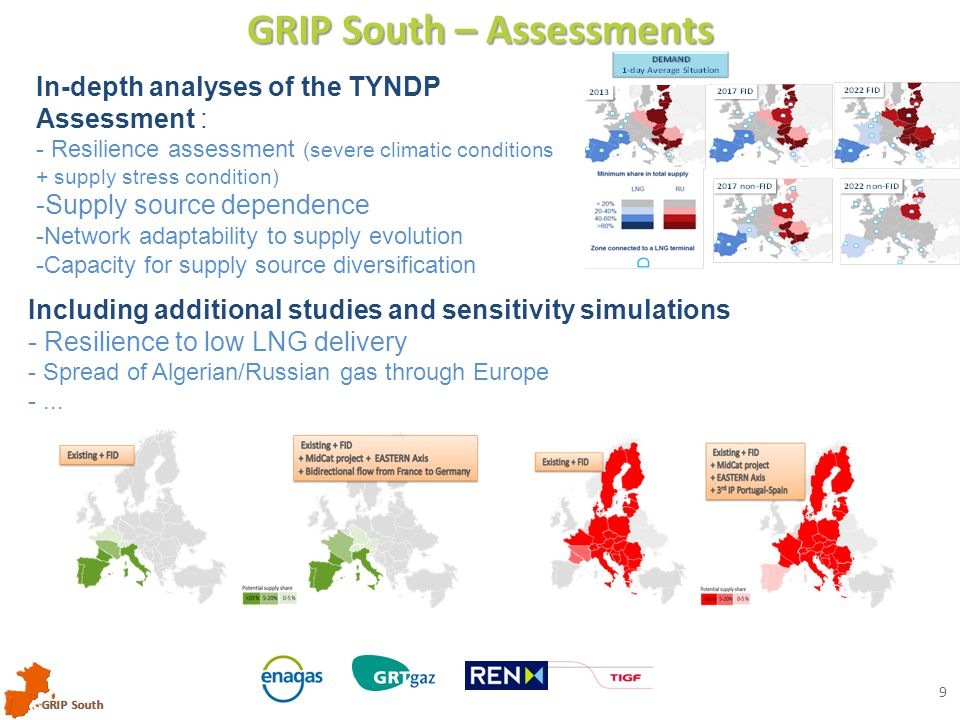 GRIP South 9 GRIP South – Assessments In-depth analyses of the TYNDP Assessment : - Resilience assessment (severe climatic conditions + supply stress