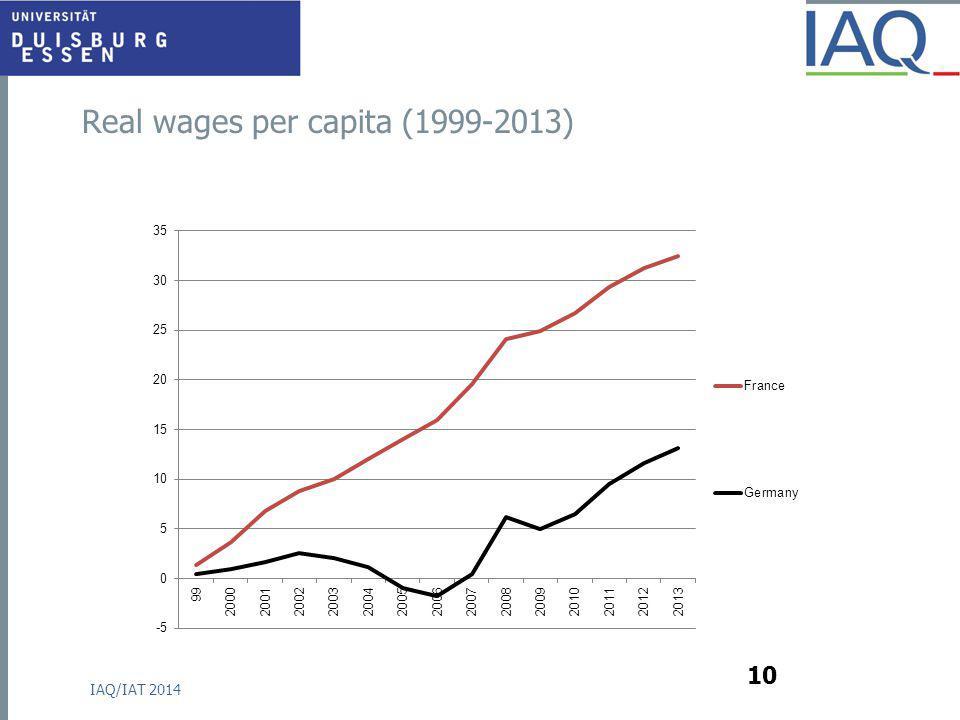 Real wages per capita (1999-2013) IAQ/IAT 2014 10