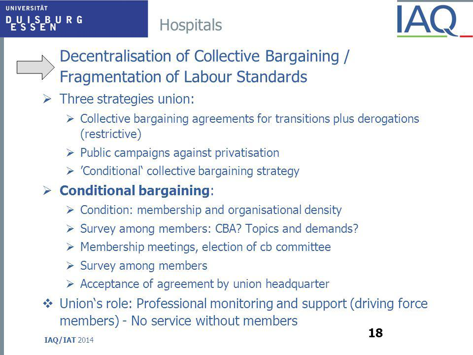Hospitals Decentralisation of Collective Bargaining / Fragmentation of Labour Standards  Three strategies union:  Collective bargaining agreements for transitions plus derogations (restrictive)  Public campaigns against privatisation  'Conditional' collective bargaining strategy  Conditional bargaining:  Condition: membership and organisational density  Survey among members: CBA.