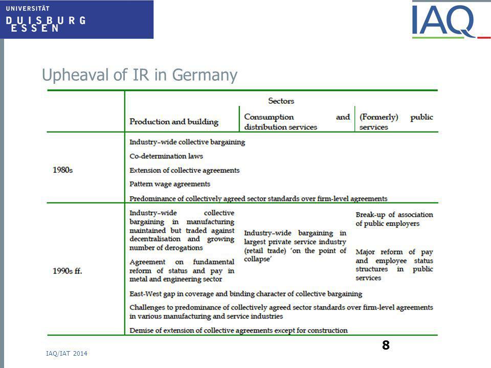 Upheaval of IR in Germany IAQ/IAT 2014 8