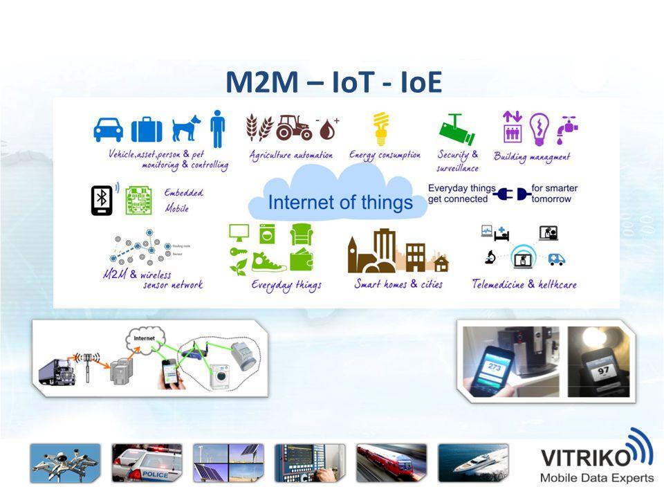 M2M – IoT - IoE