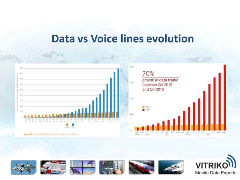 Data vs Voice lines evolution