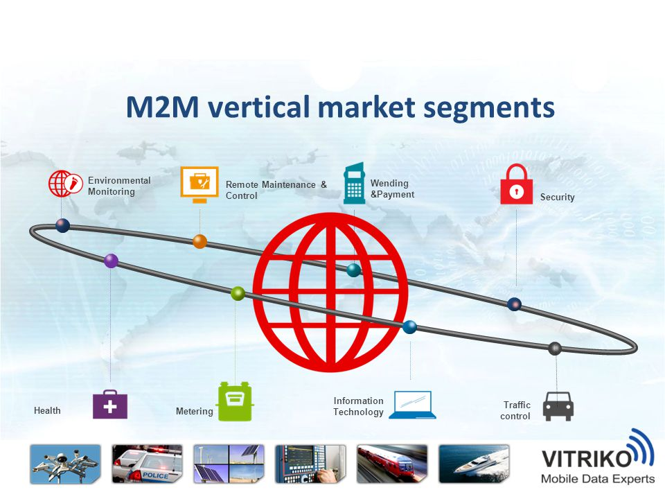 Remote Maintenance & Control Information Technology Security Metering Traffic control Wending &Payment Environmental Monitoring M2M vertical market segments Health